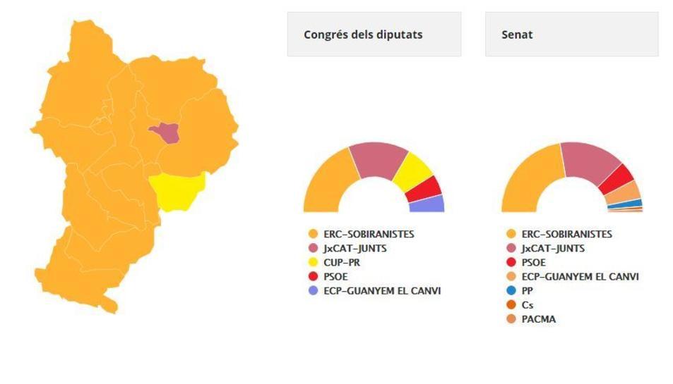 La CUP guanya un municipi al Sobirà, amb majoria d'ERC