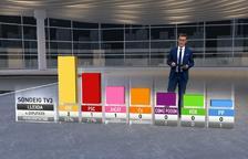 ERC sumaria un segon diputat a Lleida