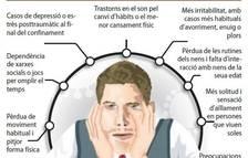 Efectes del confinament sobre la salut