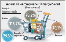 Alcohol, esnacs y harina ganan peso en la compra