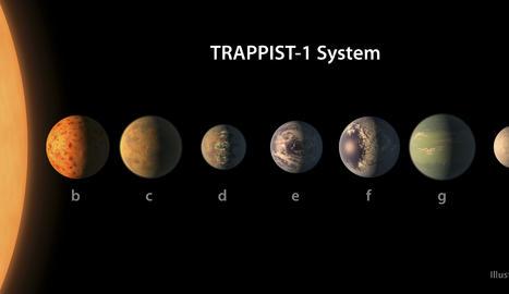 Imatge facilitada per 'Nature' del sistema solar