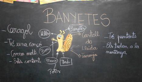 Pluja d'idees al començar el projecte: tot el que sabem del Banyetes.