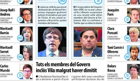 Puigdemont vol declarar a Brussel·les amb 4 consellers i 9 ho faran davant del jutge