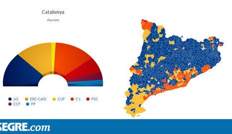 Majoria independentista amb triomf de Ciutadans