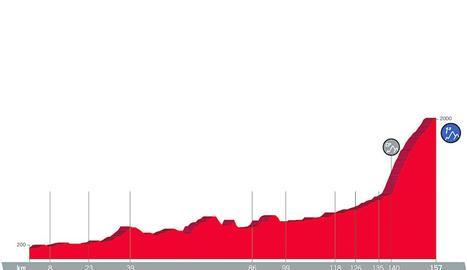 Lleida protagonitzarà la Vuelta