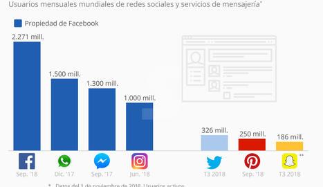 ¿Quién tiene el monopolio de la comunicación social?