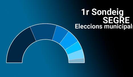 SEGRE publica aquest diumenge el primer sondeig de les municipals a Lleida
