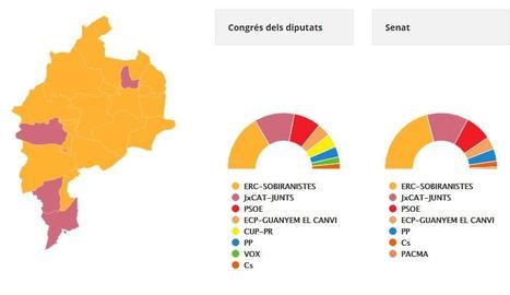Majoria independentista a l'Alt Urgell
