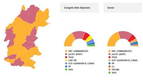 Repartiment de municipis entre ERC i JxCat a la Segarra