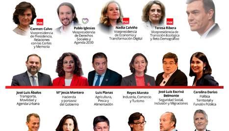 L'estructura del nou Govern de Pedro Sánchez