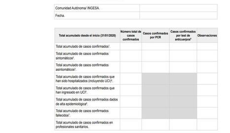 El Govern espanyol canvia el sistema de notificació dels morts per covid-19