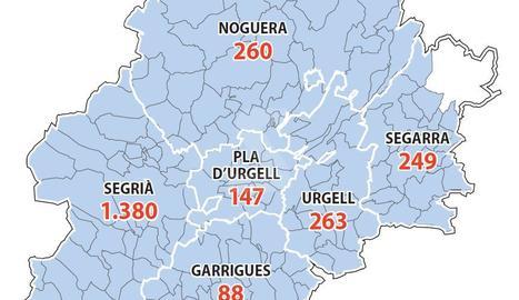 El SegriàEl Segrià té el nombre més elevat de contagis i les Garrigues, el més baix té el nombre més elevat de contagis i les Garrigues, el més baix