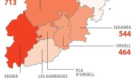 Casos acumulats per comarca