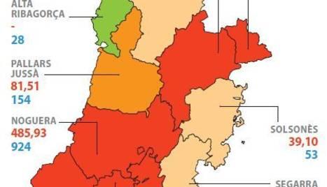 Sis pobles de Lleida, al capdavant en risc de contagi de Catalunya