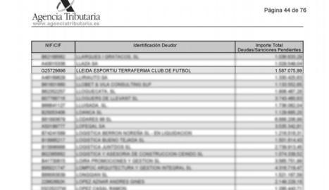 El Lleida Esportiu, juntament amb Neymar en la llista de morosos d'Hisenda