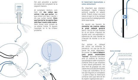 El manual dona instruccions per punxar la llum.