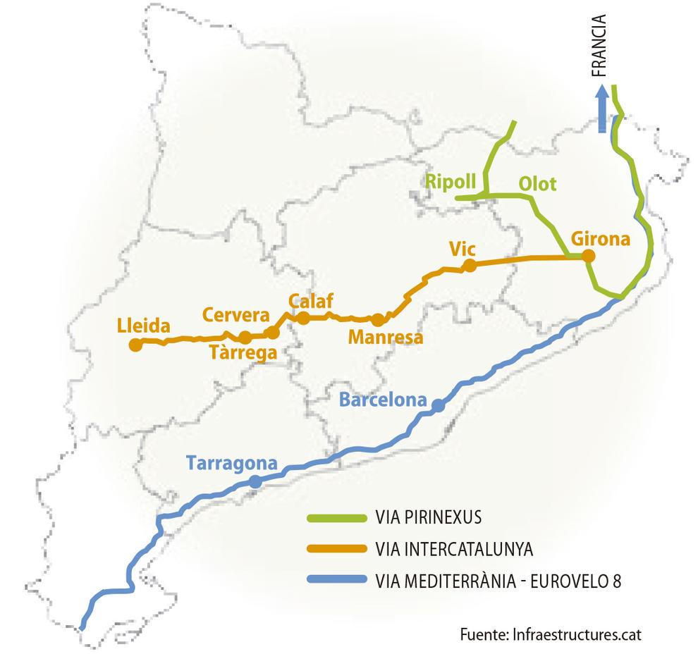 Inician Un Corredor Para Ciclistas Entre Lleida Y Girona Con Un