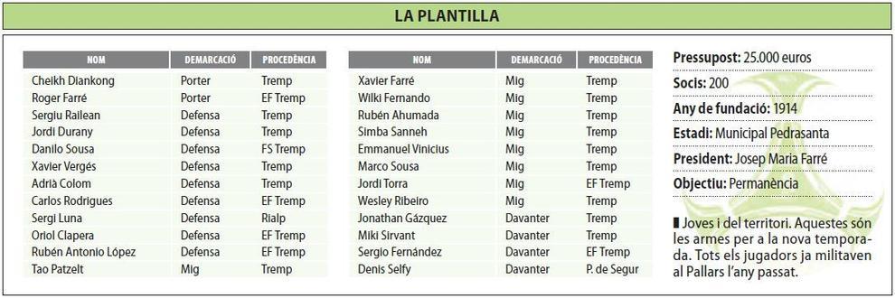 Plantilla Tremp